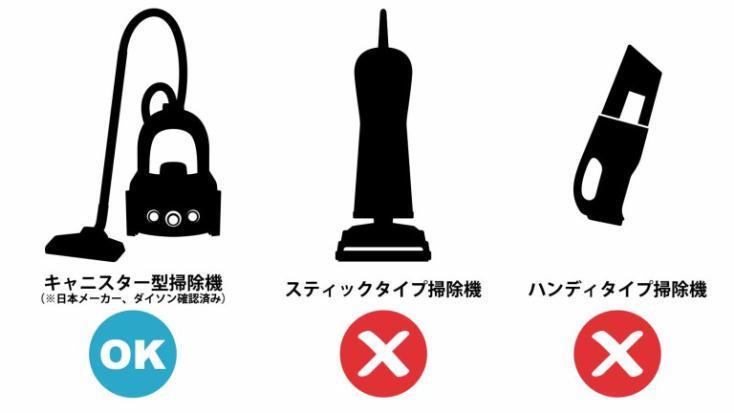 掃除機に取り付けると「水洗い掃除機」になるクリーナーヘッドswitle(スイトル)は大掃除にぴったり。家庭にあるキャニスター型の掃除機の先に取り付けると、特許技術により、掃除機の吸引力だけを使って水を噴射して吸い取る」を実現。3
