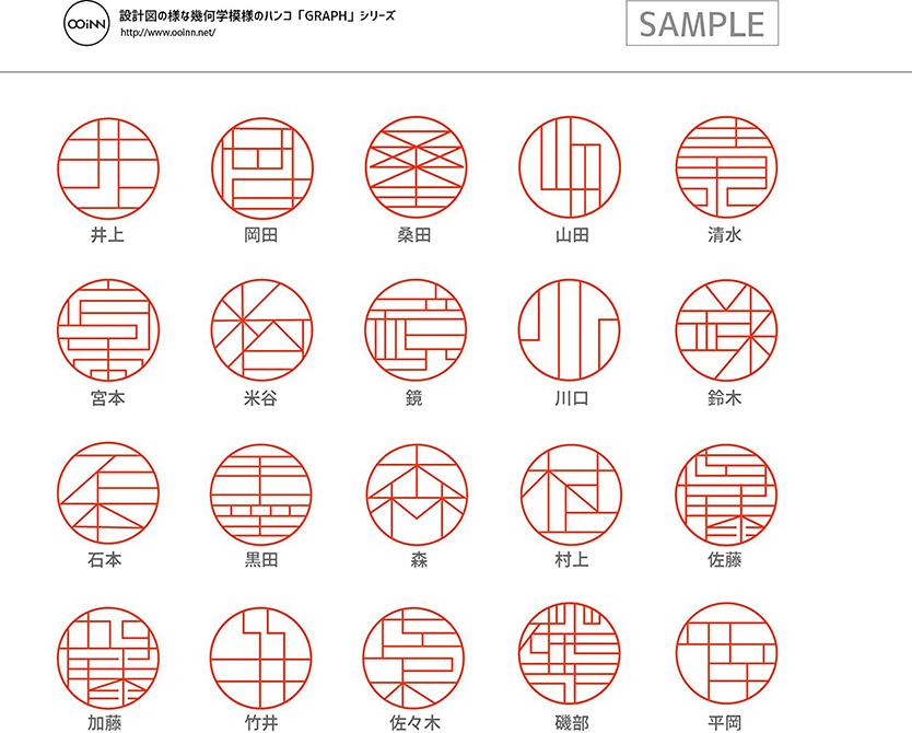 世田谷区三軒茶屋のデザイン事務所が手がけるタイポグラフィ・ハンコ「OOiNN(オーイン)」は、文字をリデザインしたタイポグラフィが魅力的。デザイナーのOOINN MIYAMOTOさんにより、依頼した文字を自分のためにオリジナルでデザインしてくれる。7