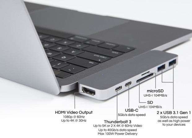 MBP専用にデザインされたマルチハブ「HyperDrive」の紹介。INDIEGOGOで目標の1800%以上の資金を集め、話題沸騰中だ。USBからマイクロSDまで、考え得るほぼすべてのデバイスに対応している。2