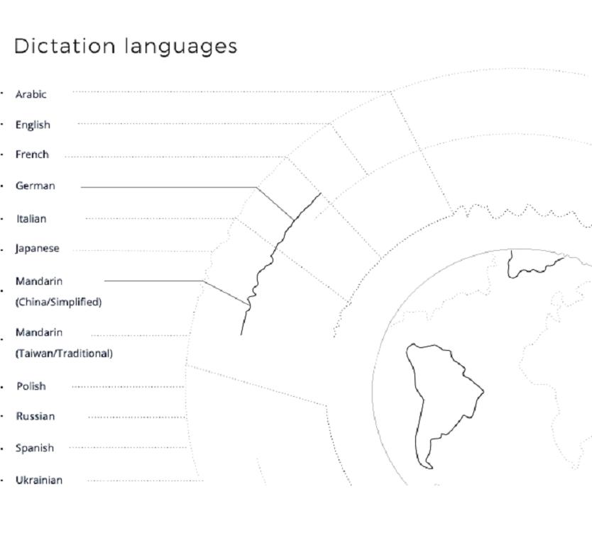 英語だけでなく、イタリア語、フランス語、スペイン語や日本語にも対応
