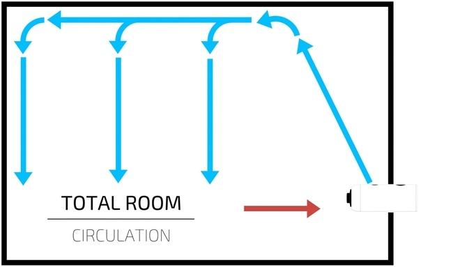 エアコンの位置と間取りの関係で、なかなか自室まで空調が届かない……なんて経験をしたことはないだろうか? そんな方に、クラウドファンディング・INDIEGOGOで大きな話題を呼んだ窓に取り付けるエアコン「Noria」を紹介したい。3