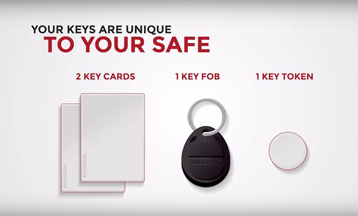鍵はカードキー、トークン、キーフォブなどでロックを解除する形式