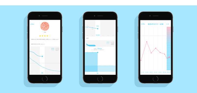 アプリと連動した食材のカロリー計算も可能