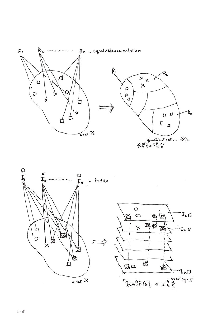 原広司+アトリエ・ファイ建築研究所〈窓のものがたり学〉2008