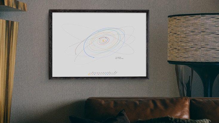 SpaceTime Coordinates Color Art Prints