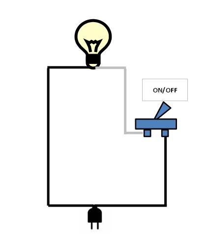 DIYのプロに教わる、アンティーク風の卓上ランプをDIYする方法