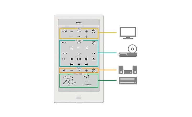 インテリアをおしゃれでシンプルにできる、万能なマルチリモコン、ソニーのHUIS
