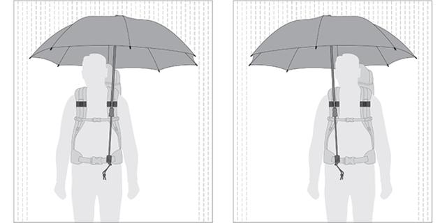 「手ぶら」になれるドイツ製ハンズフリー傘