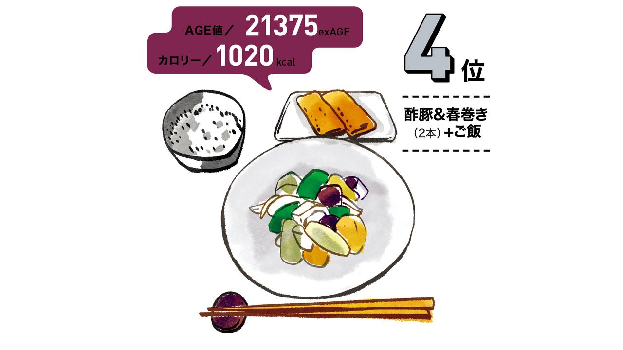 酢豚&春巻き+ご飯