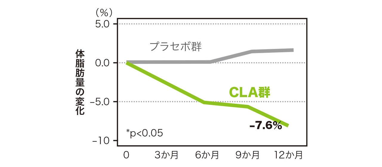 20181030rm_modere_chart