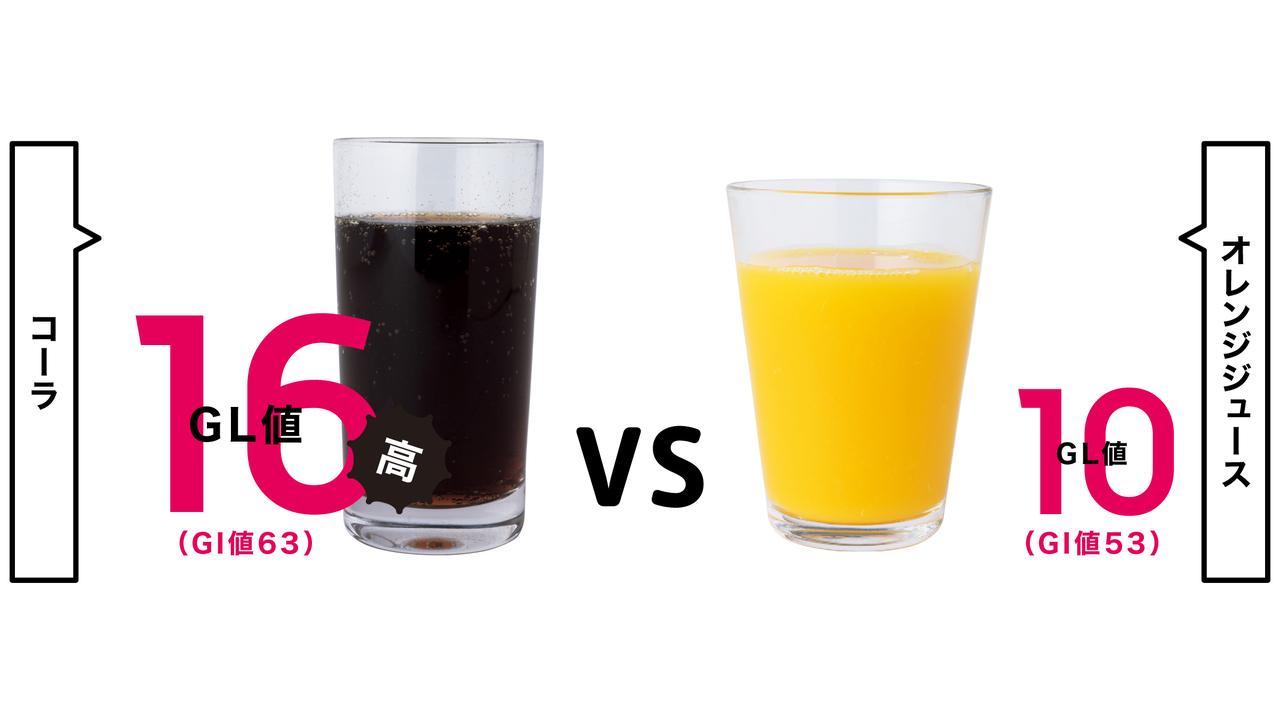 シュワシュワ感を欲したらコーラでなく炭酸水を