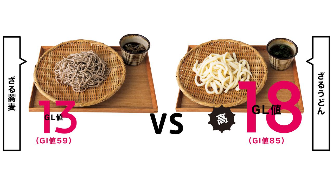 どちらを選ぶにしても、早食いはやめよう