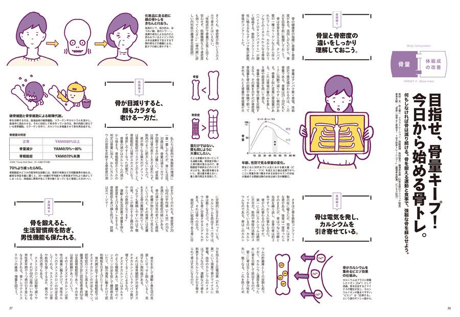 雑誌『ターザン』760号の立ち読み画像5