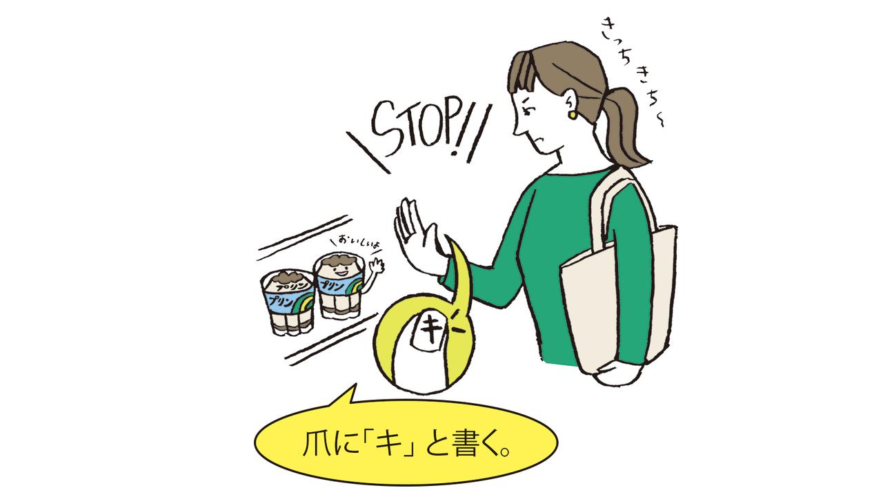爪に「キ」と書き込むきっちきち〜ダイエット法