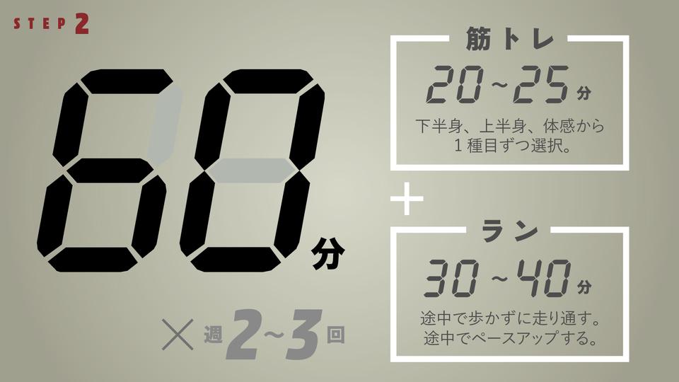 2か月目! 本当に痩せたい人の「ラン×筋トレ」ステップ2(60分×週2〜3)