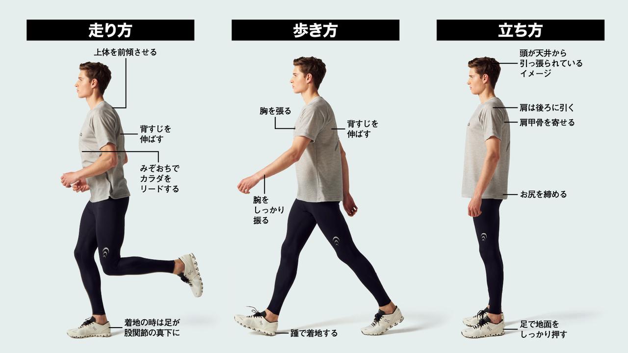 まずは立ち、歩き、走りの姿勢をチェック!
