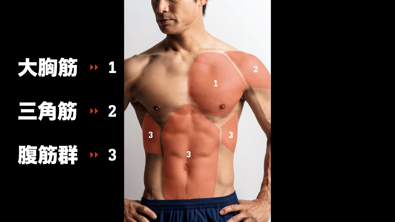 トレ 胸 筋 上部 筋