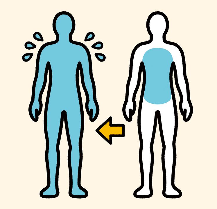 汗腺の反応性が高まり、汗は増加