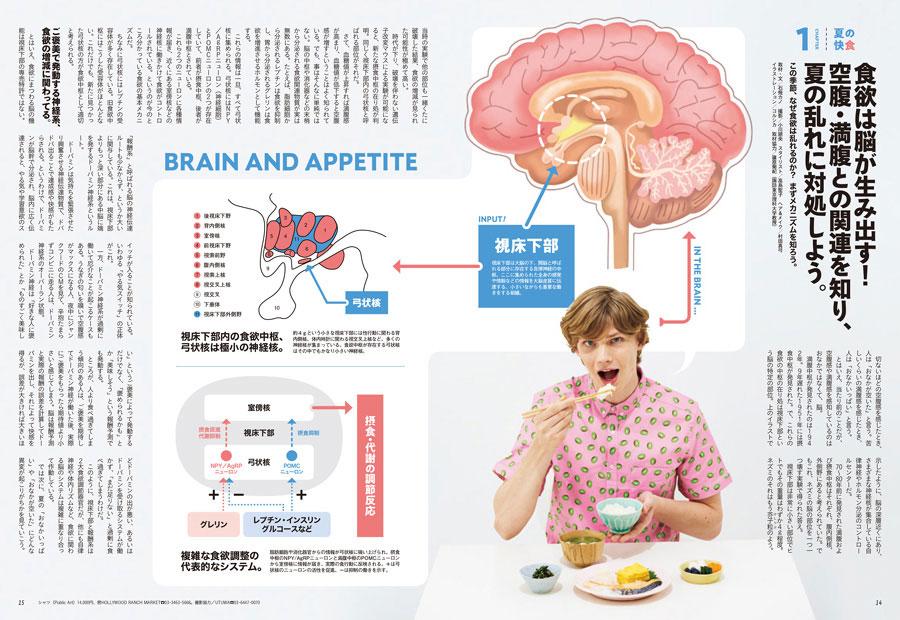 """まずは「快食」。食欲は脳が生み出す、って知ってました? """"空腹と満腹""""のメカニズムを知ることで、夏の乱れに対処しよう!"""
