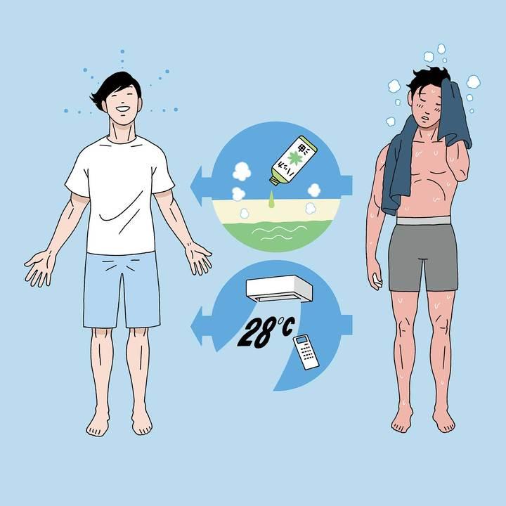 お風呂上がりの引かない汗をどうする?