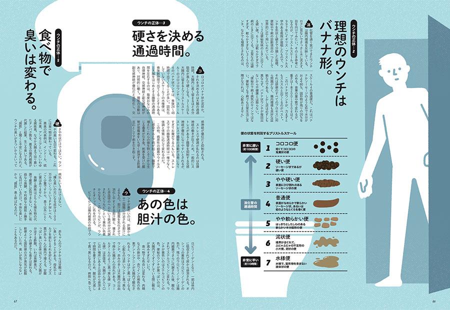 tarzan771号掲載『大人のウンチ学』ページ