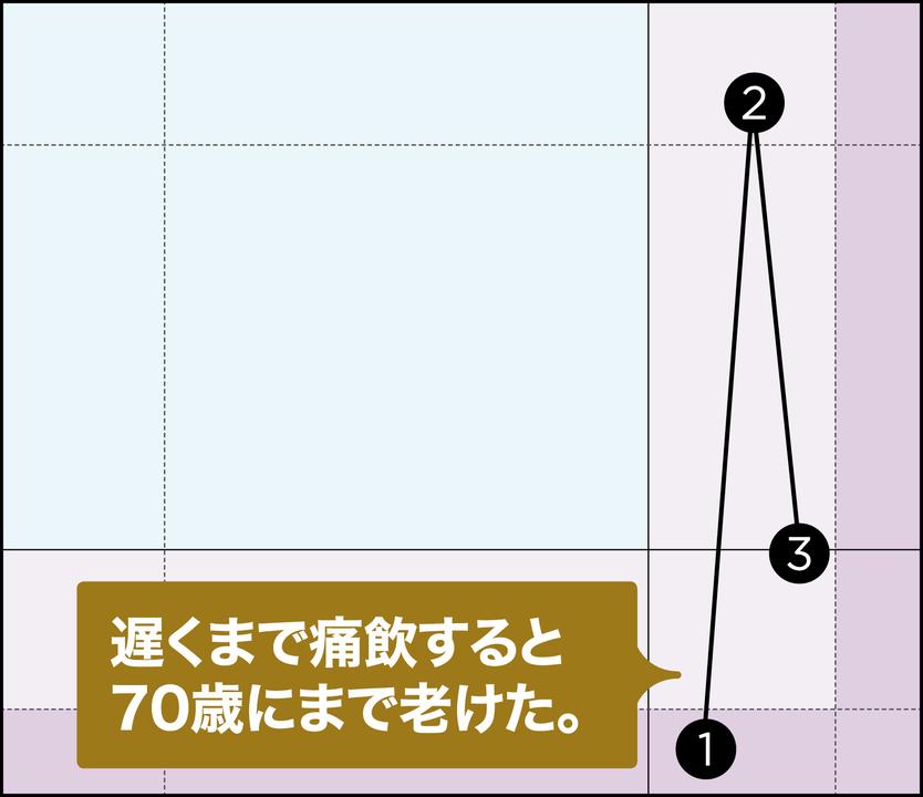 編集部員の自律神経を実測!