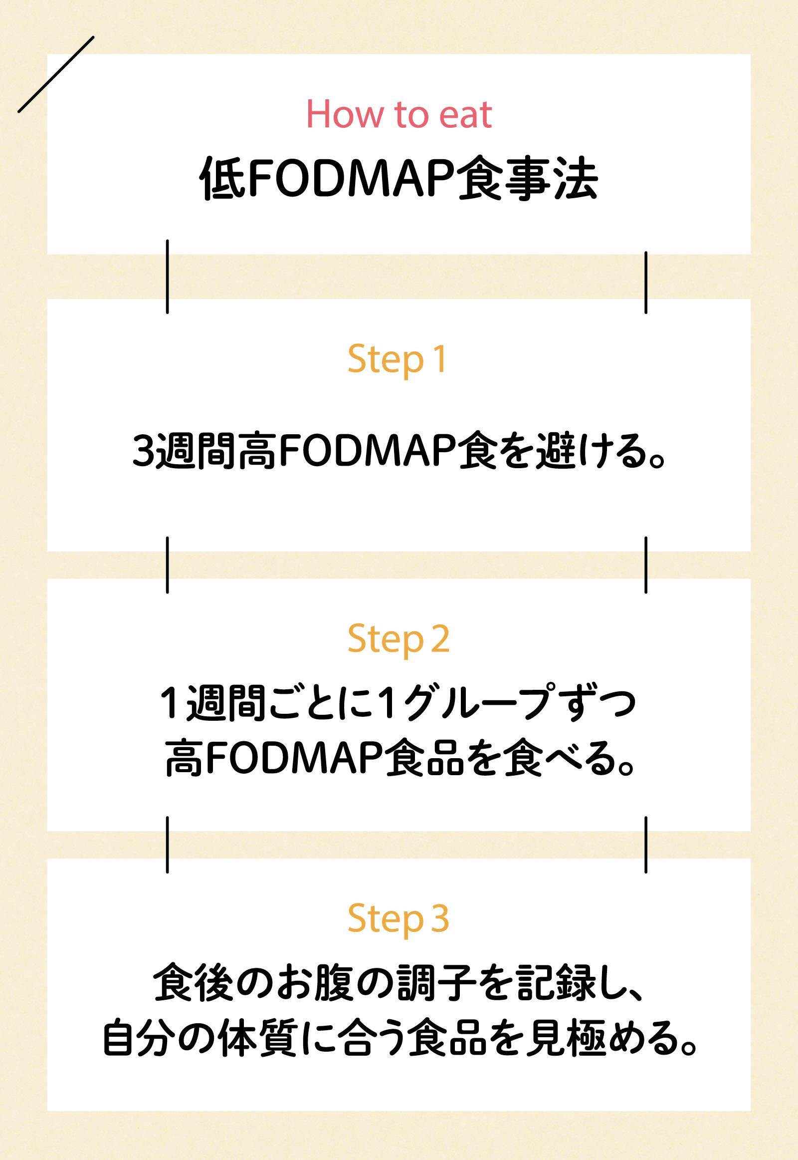 低FODMAP食事法
