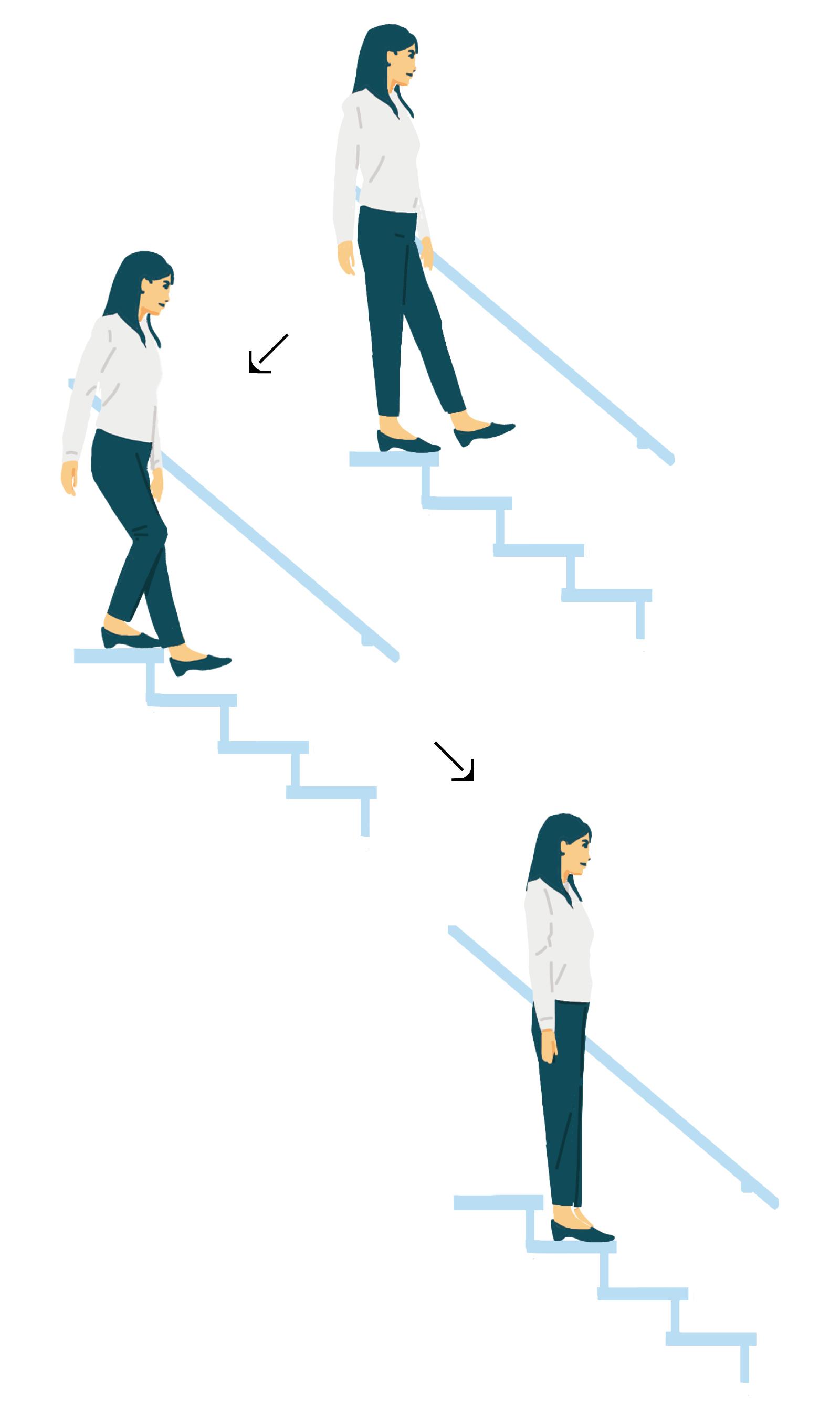 階段を下りながらトレ