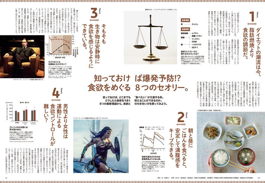 ターザン776号掲載の『知っておけば爆発予防!? 食欲をめぐる8つのセオリー』企画