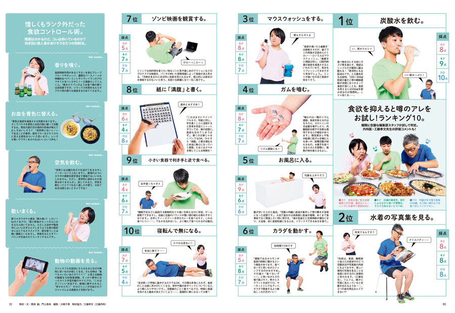 ターザン776号掲載の『食欲を抑えると噂のアレをお試しランキング10』企画