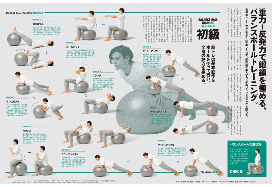 ターザン777号『重力+反発力で鍛錬を極める、バランスボールトレーニング』企画