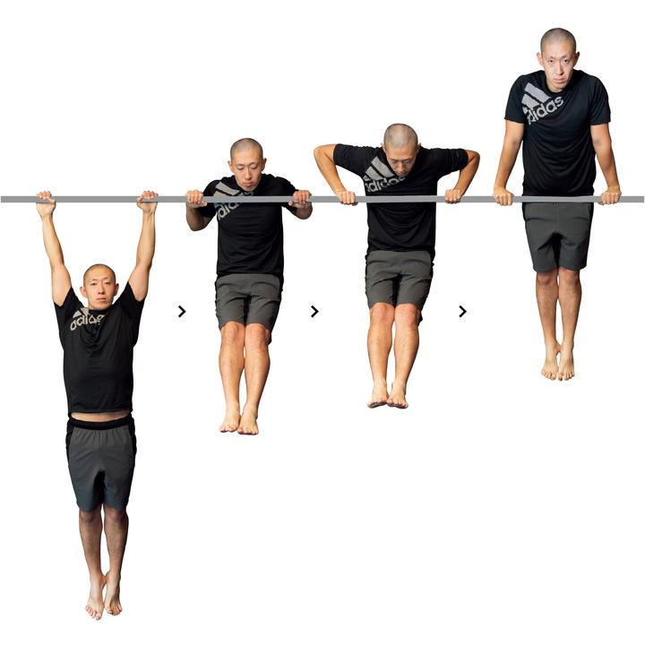 使う 筋肉 懸垂