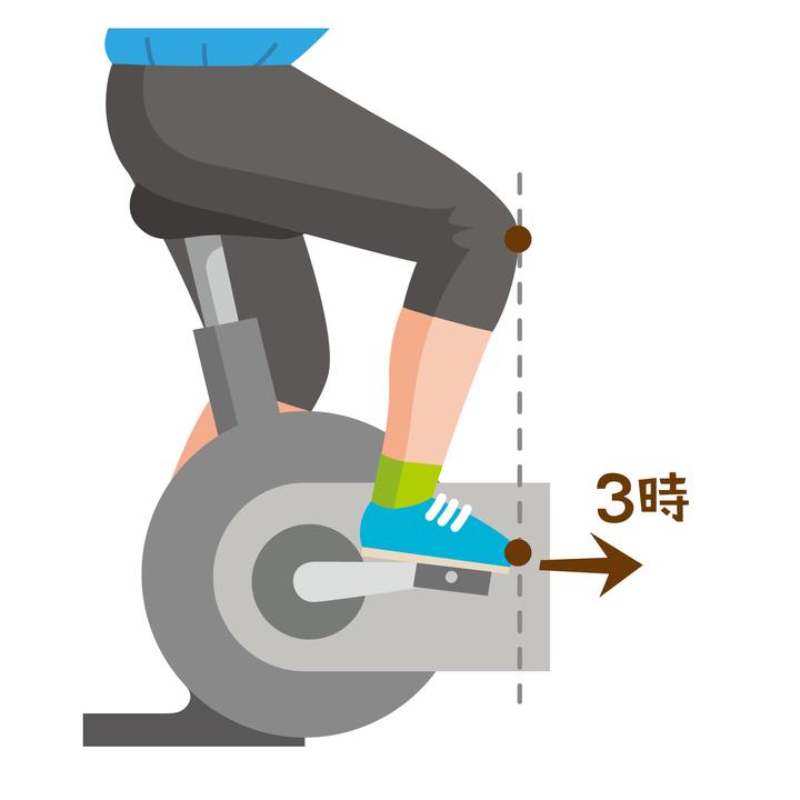 バイクマシン攻略法