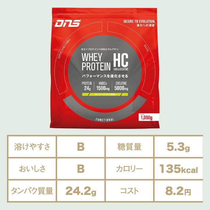 多い プロテイン タンパク質